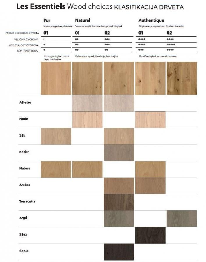 les Essentiels - klasifikacija drveta